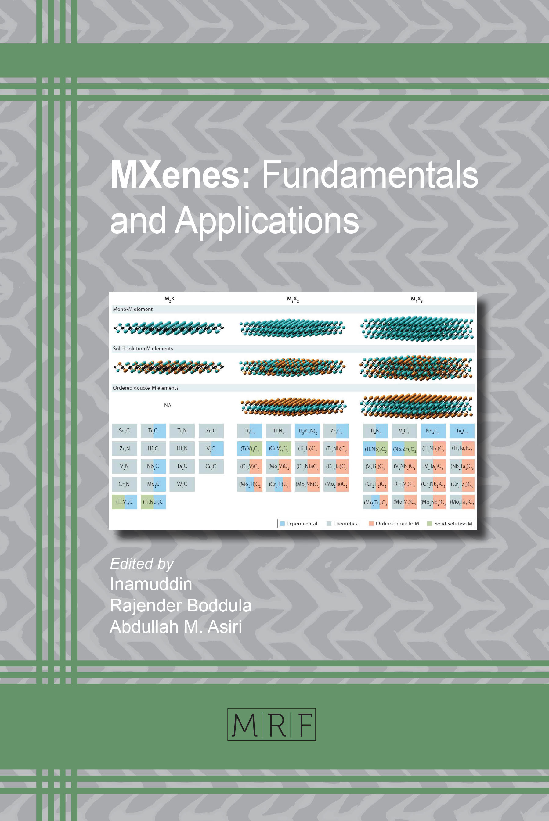 MXenes: Fundamentals and Applications, PDF eBook DRM Free